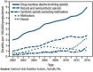 opioid drug deaths