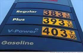 Oregon Gas Prices