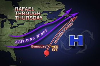 Map of weather system Rafael
